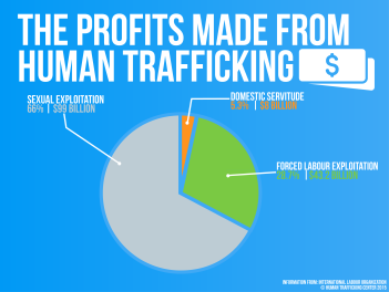 PROFITS-MADE-FROM
